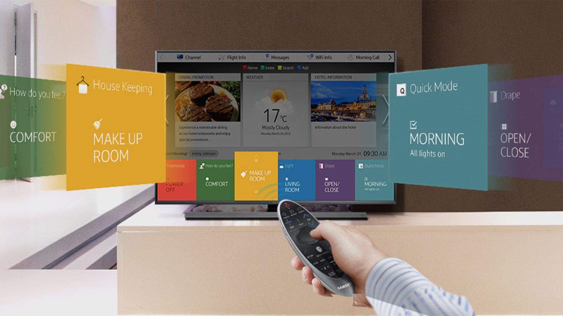 Samsung LYNK SINC Solutions